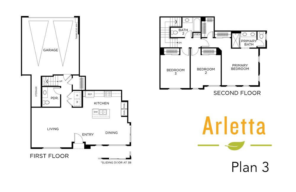 Floor Plan Spotlight Plan 3 At Arletta Brandywine Homes